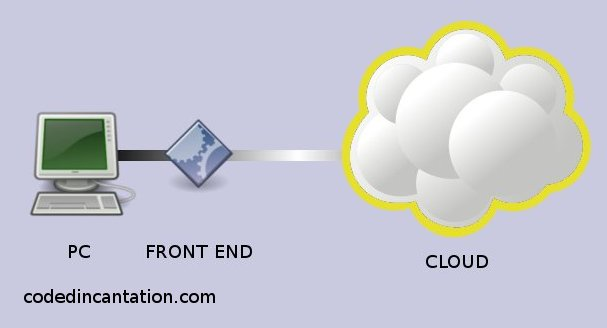 Cloud and Front End